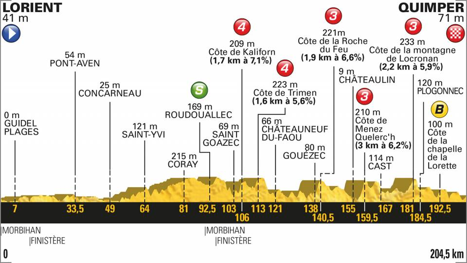 TDF18Stage5