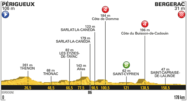 TdF17Stage10