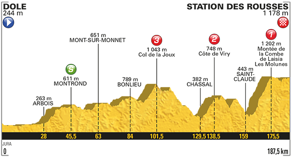 TdF17Stage8